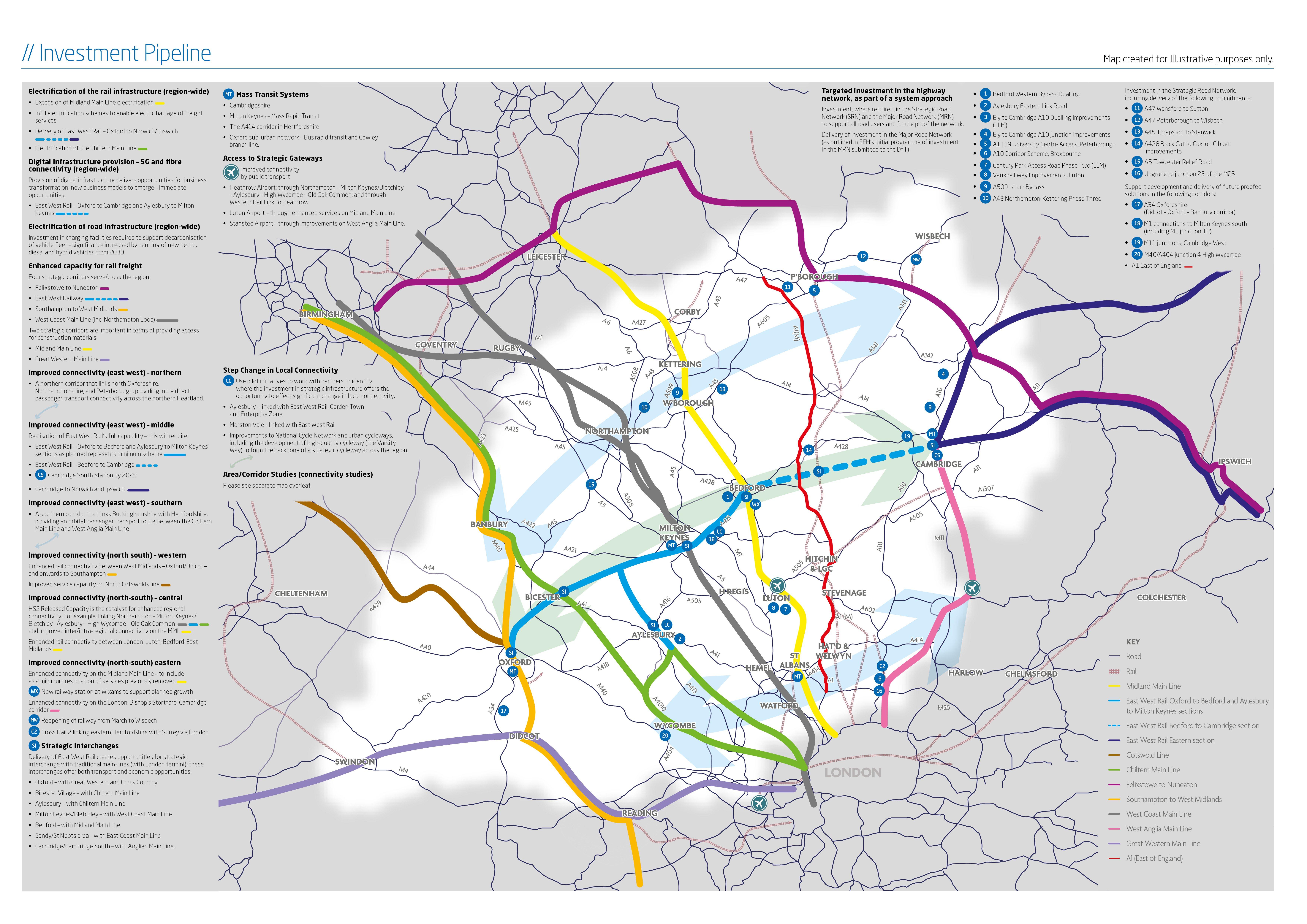 Investment Pipeline updated June 2021.jpg